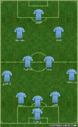 Manchester City 5-4-1 football formation