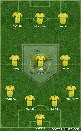 CD Real Cartagena 4-3-3 football formation
