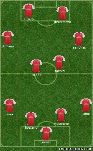 Arsenal 4-2-4 football formation