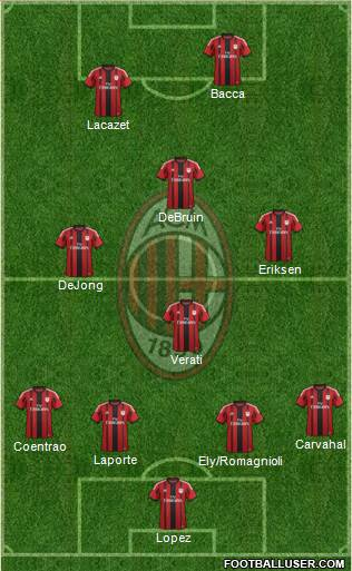 A.C. Milan 4-3-1-2 football formation