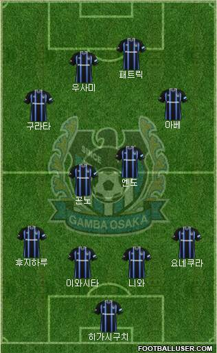Gamba Osaka 4-4-1-1 football formation