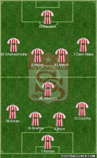 Sivasspor 4-1-4-1 football formation