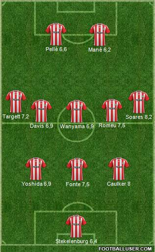 Southampton 3-5-2 football formation