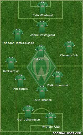 Werder Bremen 4-4-2 football formation