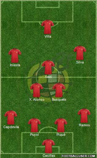 Spain 4-5-1 football formation