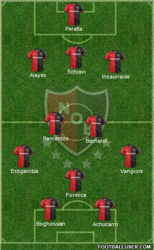 Newell's Old Boys 3-4-1-2 football formation