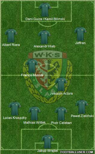 WKS Slask Wroclaw 3-5-2 football formation