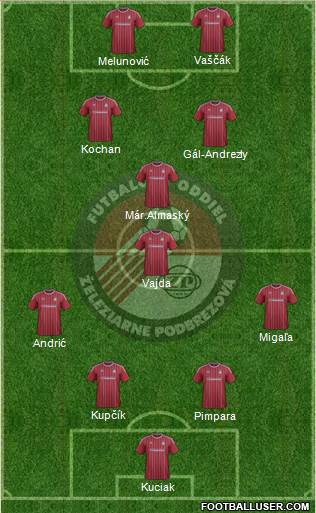 ZP SPORT Podbrezova 4-1-3-2 football formation