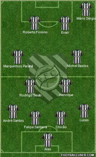Figueirense FC 4-2-2-2 football formation
