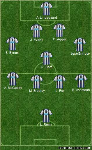 Newcastle United 4-5-1 football formation