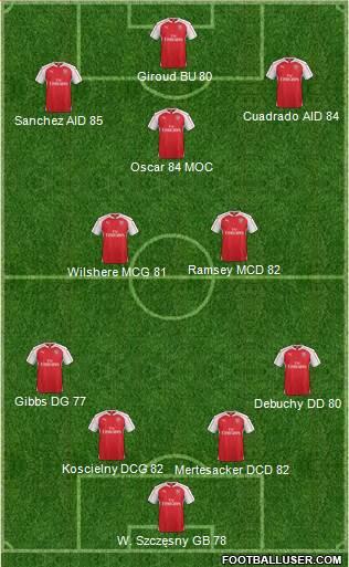 Borussia Dortmund 2 - 0 Arsenal 1321720_Arsenal