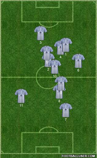 Wilmington Hammerheads 5-4-1 football formation