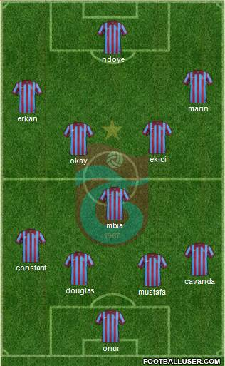 Trabzonspor 4-1-4-1 football formation