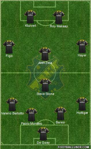 AIK 4-1-3-2 football formation