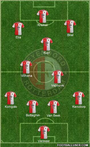 Feyenoord 4-3-3 football formation