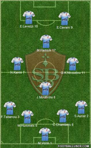 Stade Brestois 29 4-4-2 football formation