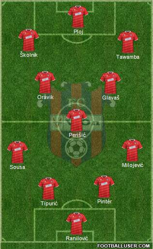 FC ViOn Zlate Moravce 4-1-3-2 football formation