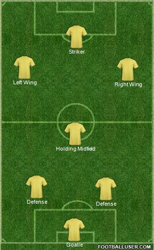 Colorado Rapids 5-3-2 football formation