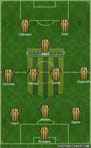 Almirante Brown 3-5-2 football formation