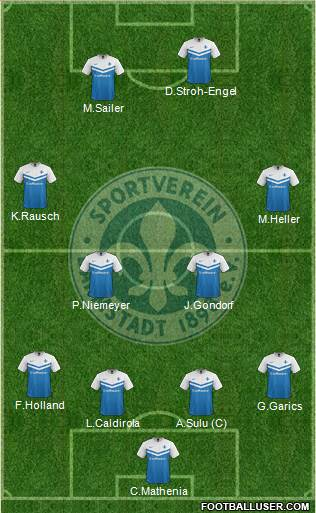 SV Darmstadt 98 4-2-2-2 football formation