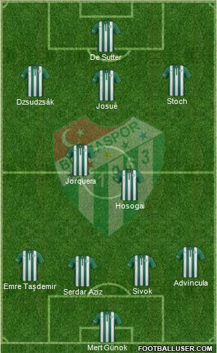 Bursaspor 4-4-1-1 football formation