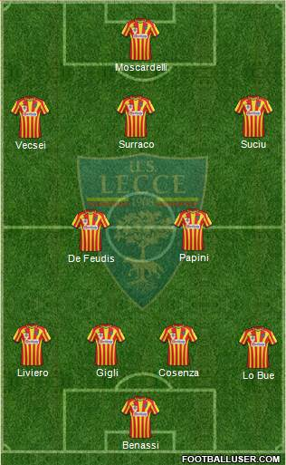 Lecce 4-2-3-1 football formation
