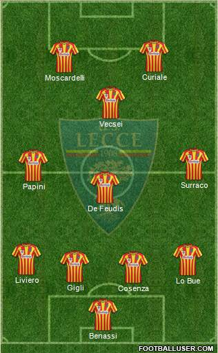 Lecce 3-4-1-2 football formation