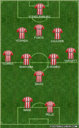 Southampton 5-3-2 football formation