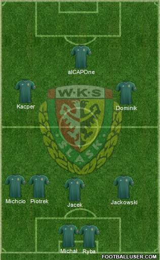 WKS Slask Wroclaw 3-4-3 football formation