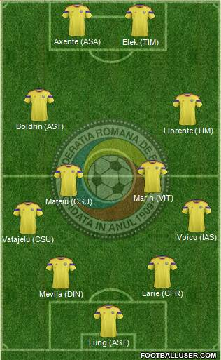Romania 3-4-3 football formation
