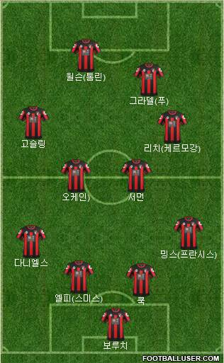 AFC Bournemouth 4-2-2-2 football formation