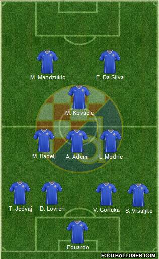 NK Dinamo 4-3-1-2 football formation