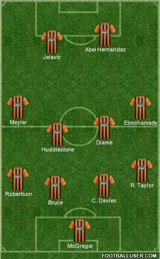 Hull City 3-5-2 football formation