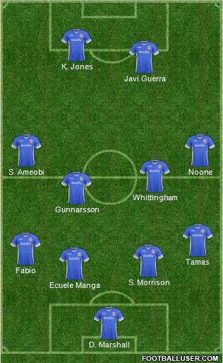 Cardiff City 3-5-1-1 football formation