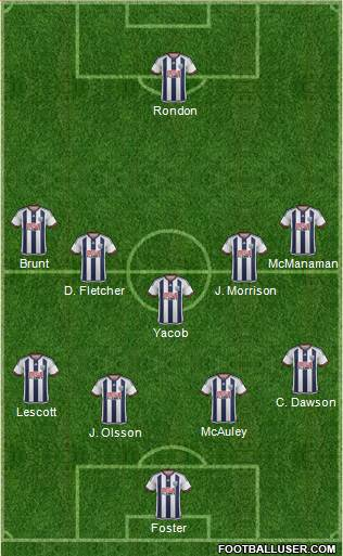 West Bromwich Albion 3-4-3 football formation