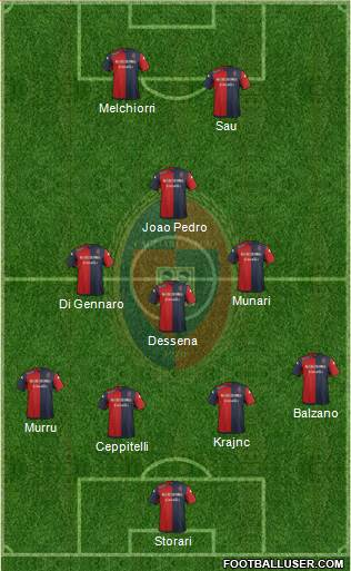 Cagliari 3-5-2 football formation