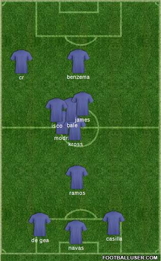 Championship Manager Team 3-4-1-2 football formation