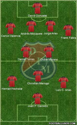 CD Independiente Medellín 4-2-3-1 football formation