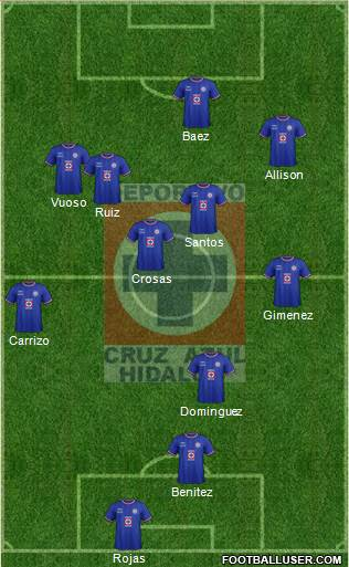 Club Deportivo Cruz Azul Hidalgo 3-4-3 football formation