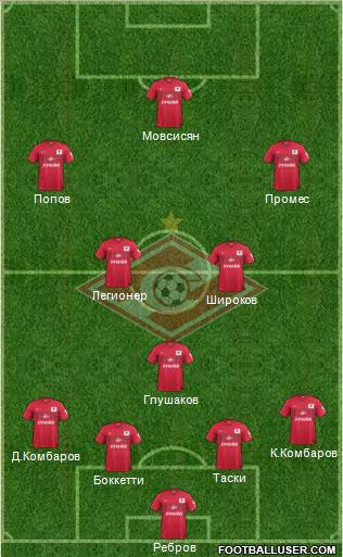 Spartak Moscow 4-2-3-1 football formation