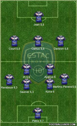 Esperance Sportive Troyes Aube Champagne 4-2-3-1 football formation