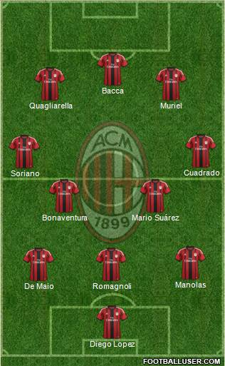 A.C. Milan 3-4-3 football formation