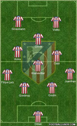 C. Atlético Madrid S.A.D. 4-3-1-2 football formation