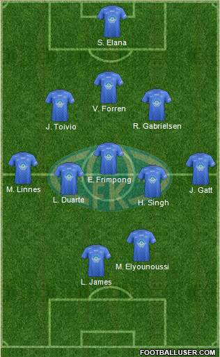 Molde FK 3-5-2 football formation
