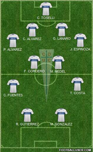 CD Universidad Católica 4-4-2 football formation