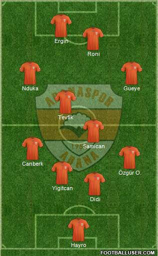 Adanaspor A.S. 4-2-2-2 football formation