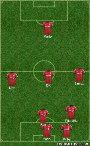 Toronto FC 5-4-1 football formation