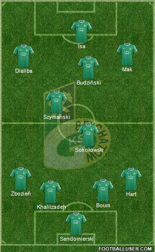 GKS Belchatow 4-5-1 football formation