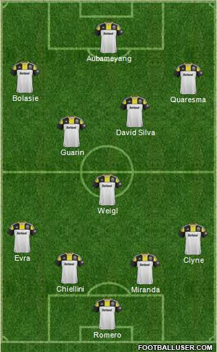 Columbus Crew 4-1-4-1 football formation