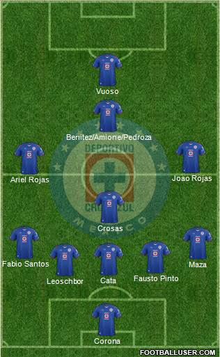 Club Deportivo Cruz Azul 5-4-1 football formation